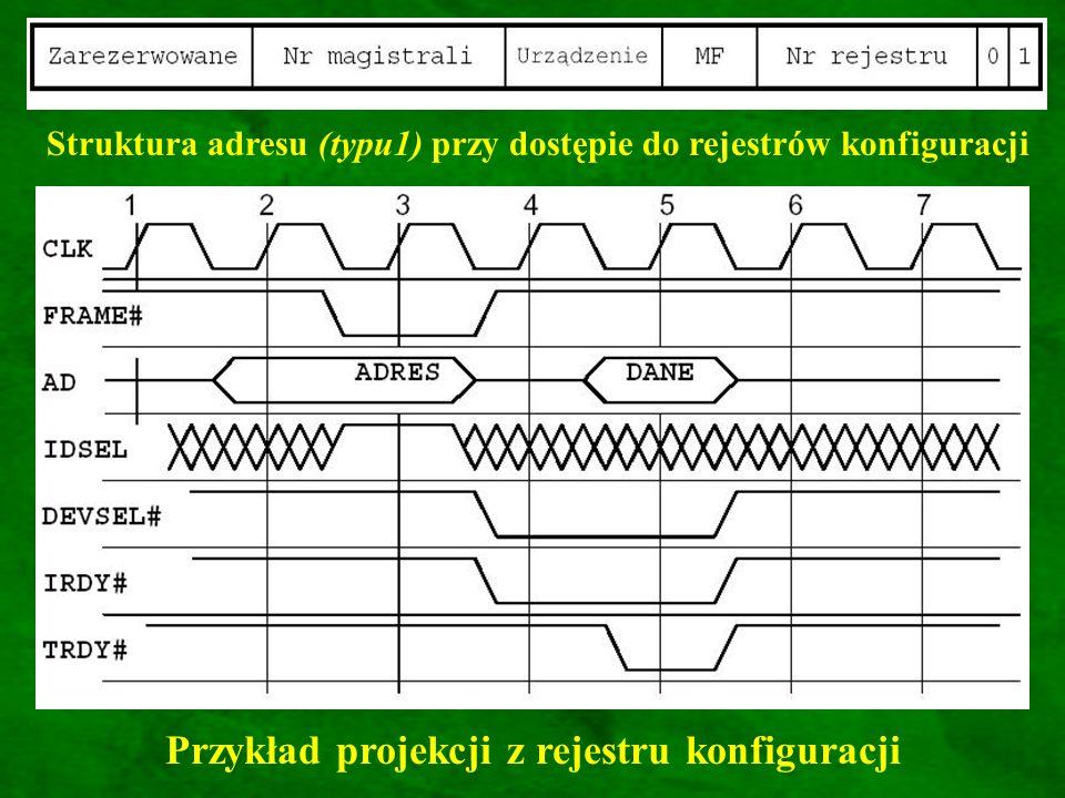 Przykład projekcji z rejestru konfiguracji