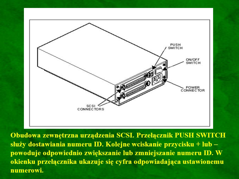 Obudowa zewnętrzna urządzenia SCSI