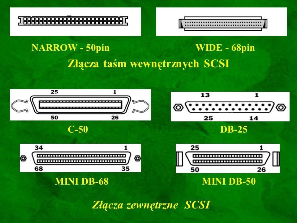Złącza taśm wewnętrznych SCSI Złącza zewnętrzne SCSI