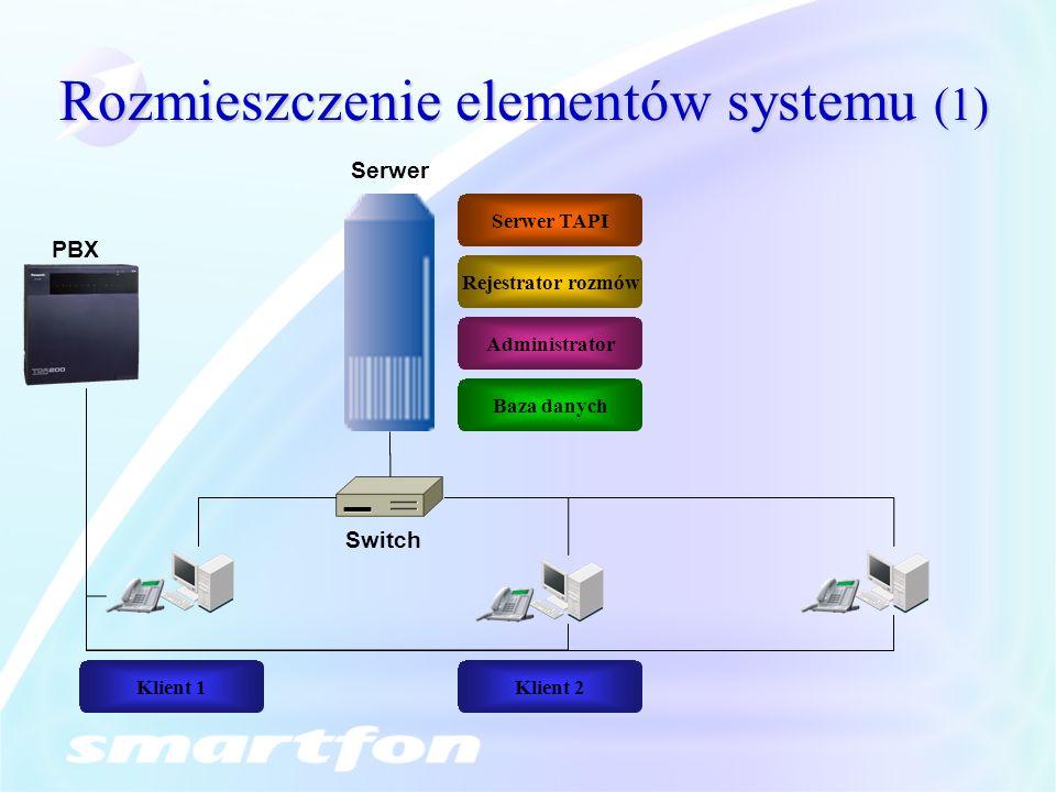 Rozmieszczenie elementów systemu (1)