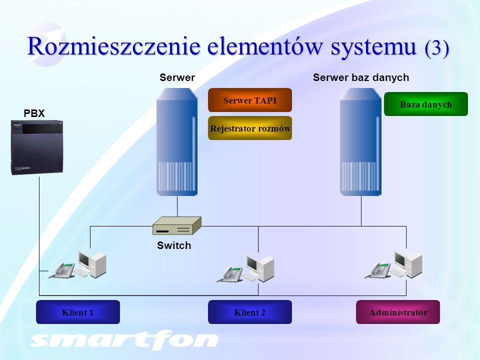 Rozmieszczenie elementów systemu (3)