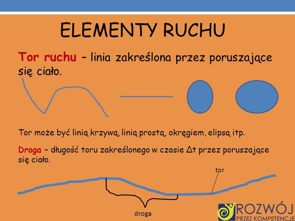 ELEMENTY RUCHU Tor ruchu – linia zakreślona przez poruszające się ciało. Tor może być linią krzywą, linią prostą, okręgiem, elipsą itp.