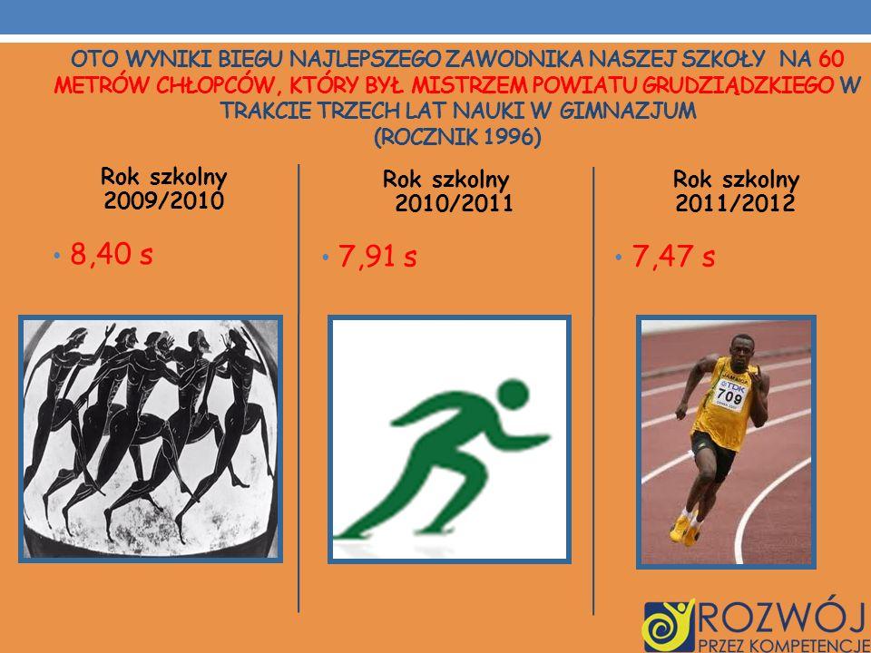 8,40 s 7,91 s 7,47 s Rok szkolny 2009/2010 Rok szkolny 2010/2011