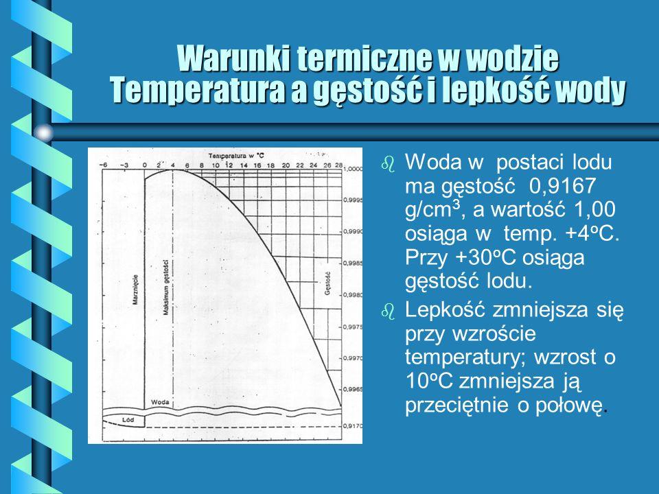 Warunki termiczne w wodzie Temperatura a gęstość i lepkość wody