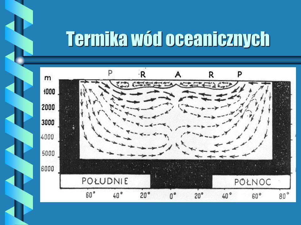 Termika wód oceanicznych