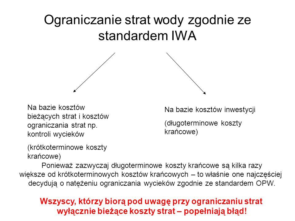 Ograniczanie strat wody zgodnie ze standardem IWA