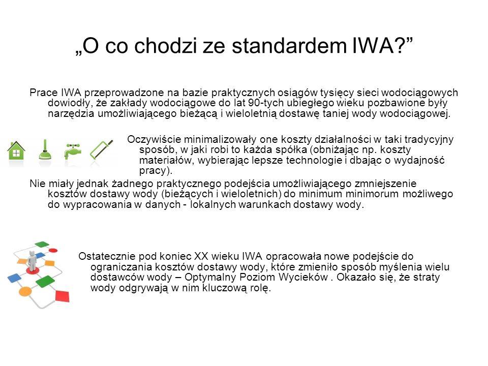 """""""O co chodzi ze standardem IWA"""