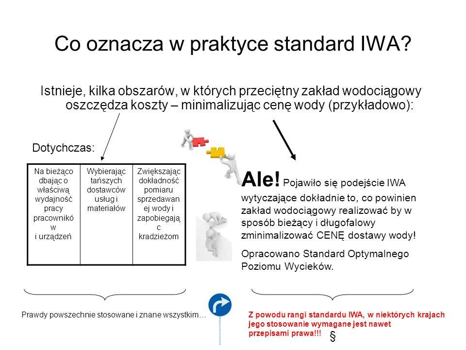 Co oznacza w praktyce standard IWA