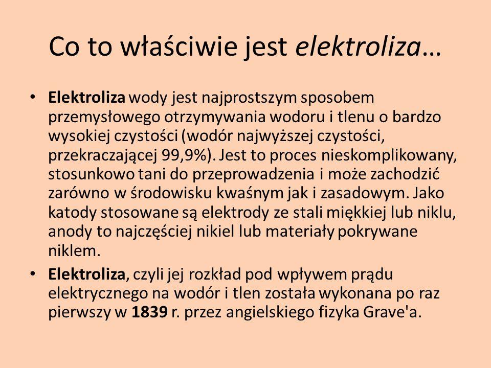 Co to właściwie jest elektroliza…
