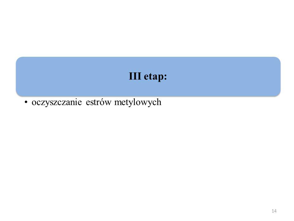 III etap: oczyszczanie estrów metylowych
