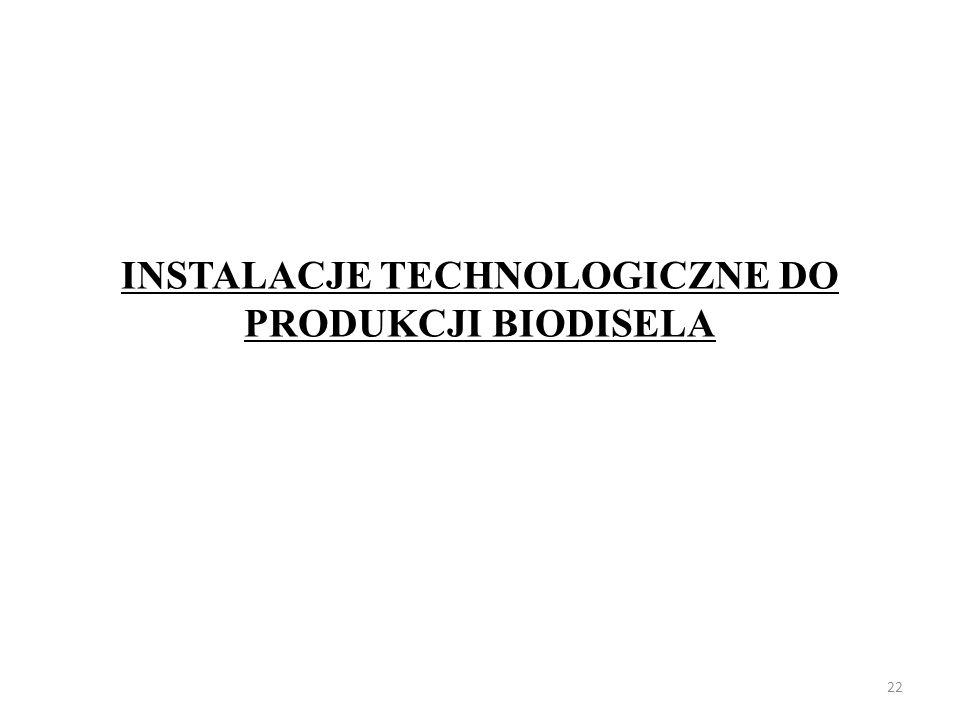 INSTALACJE TECHNOLOGICZNE DO PRODUKCJI BIODISELA
