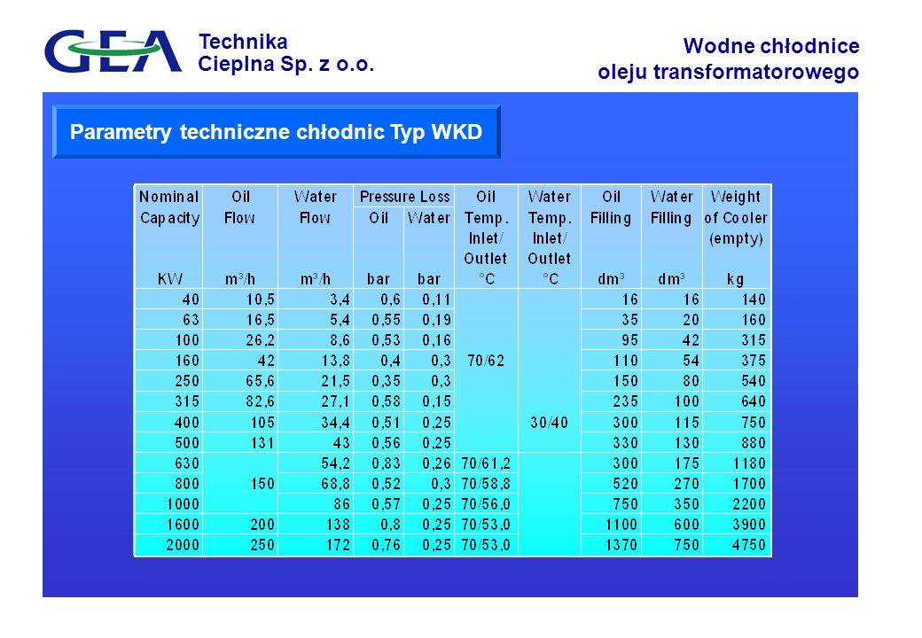 Parametry techniczne chłodnic Typ WKD