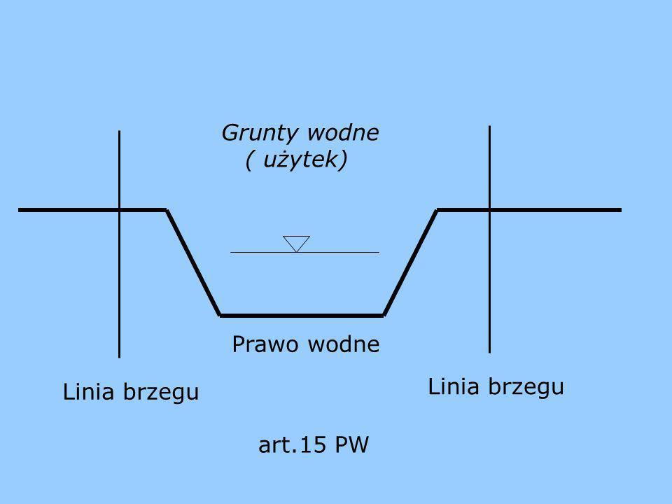 Grunty wodne ( użytek) Prawo wodne Linia brzegu Linia brzegu art.15 PW