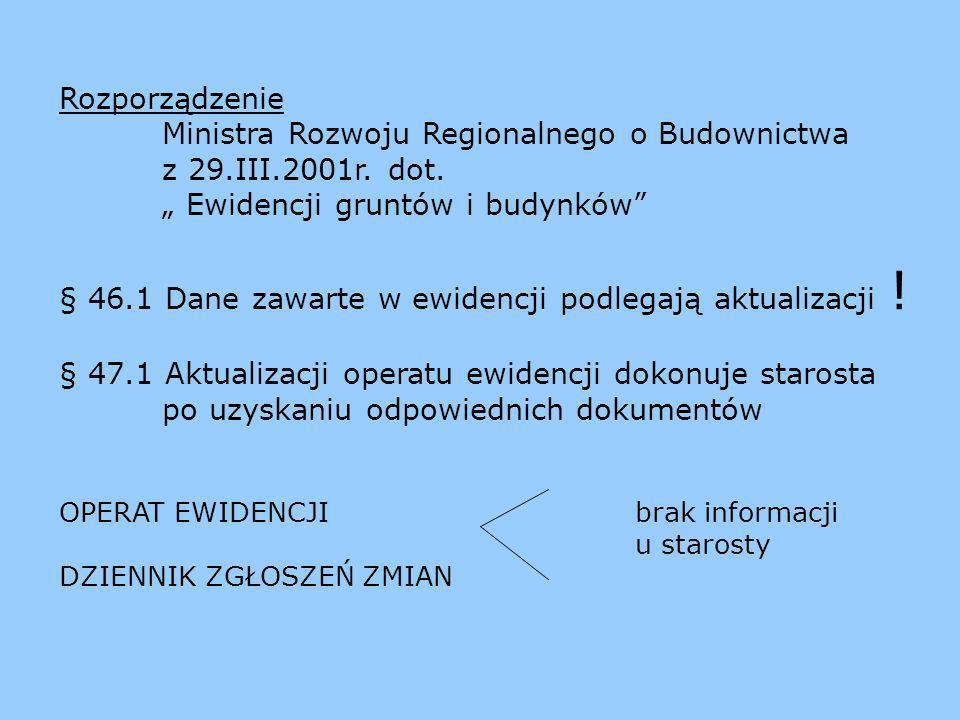Ministra Rozwoju Regionalnego o Budownictwa z 29.III.2001r. dot.