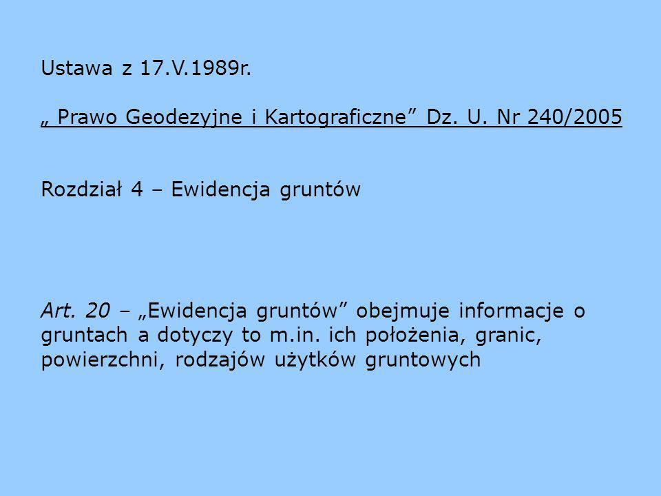 """Ustawa z 17.V.1989r. """" Prawo Geodezyjne i Kartograficzne Dz. U. Nr 240/2005. Rozdział 4 – Ewidencja gruntów."""