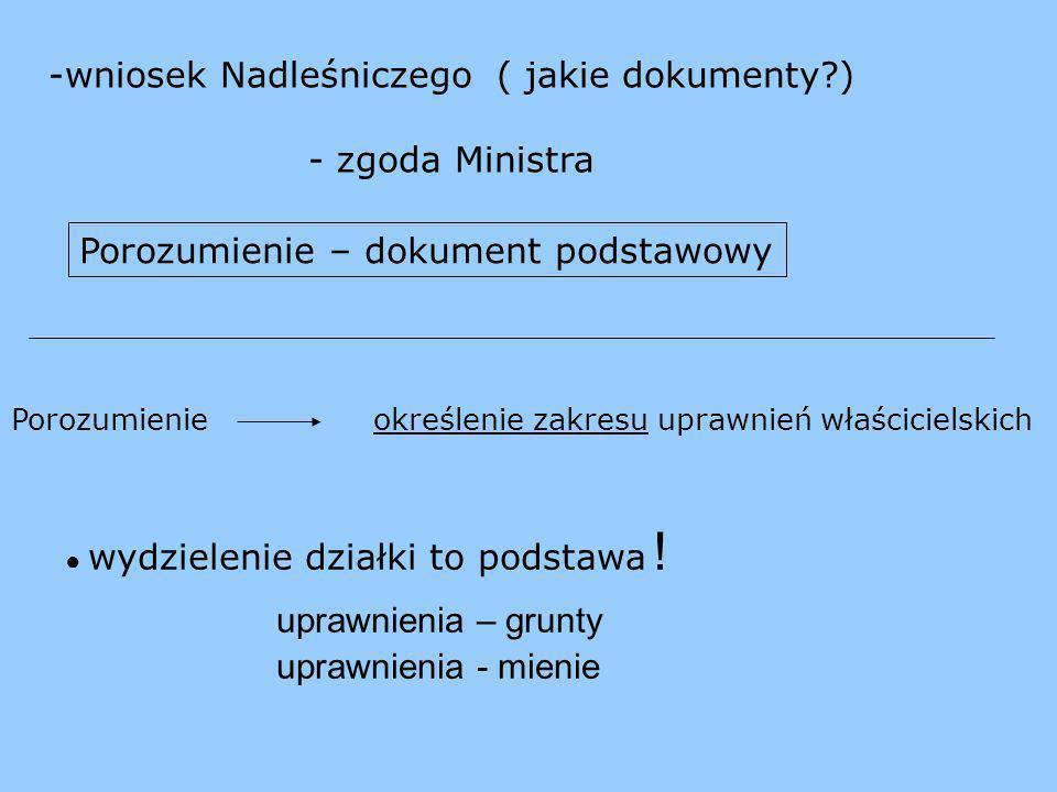 wniosek Nadleśniczego ( jakie dokumenty )
