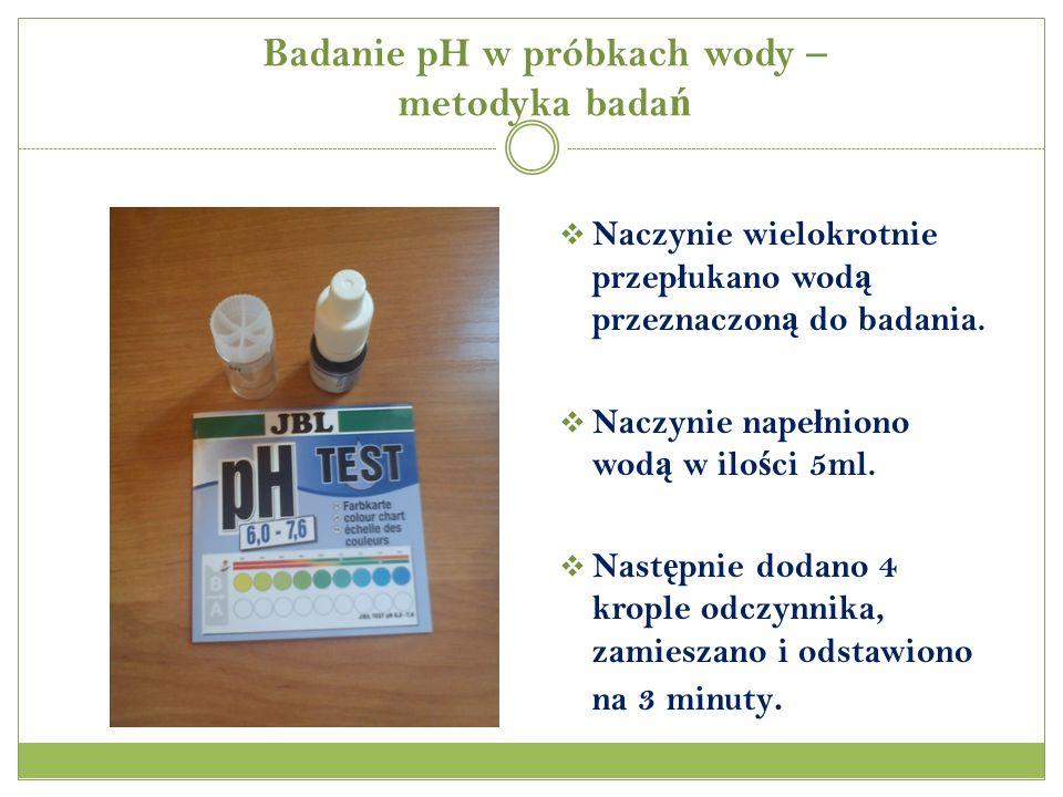Badanie pH w próbkach wody – metodyka badań