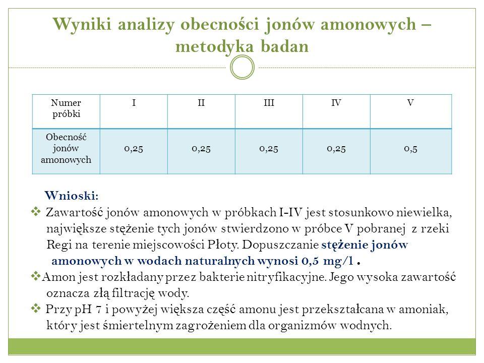 Wyniki analizy obecności jonów amonowych – metodyka badan