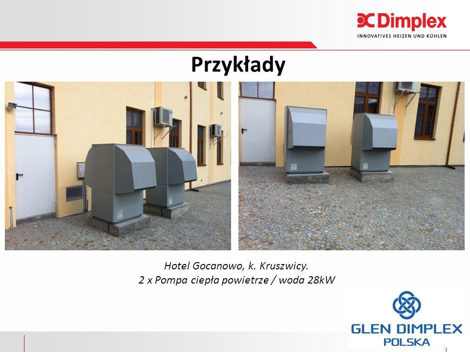 Przykłady Hotel Gocanowo, k. Kruszwicy.