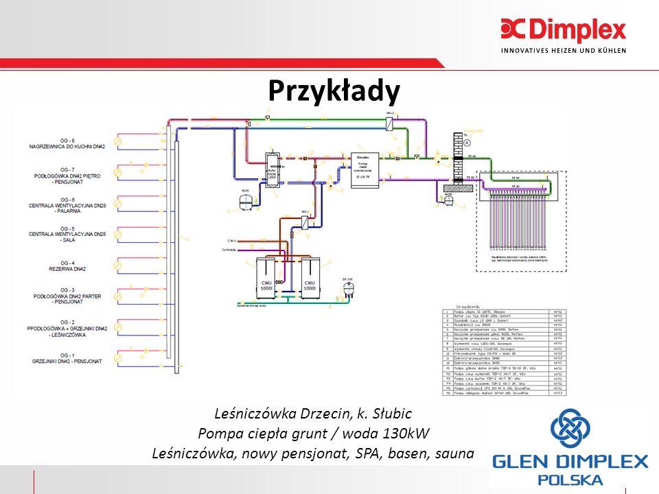 Przykłady Leśniczówka Drzecin, k. Słubic