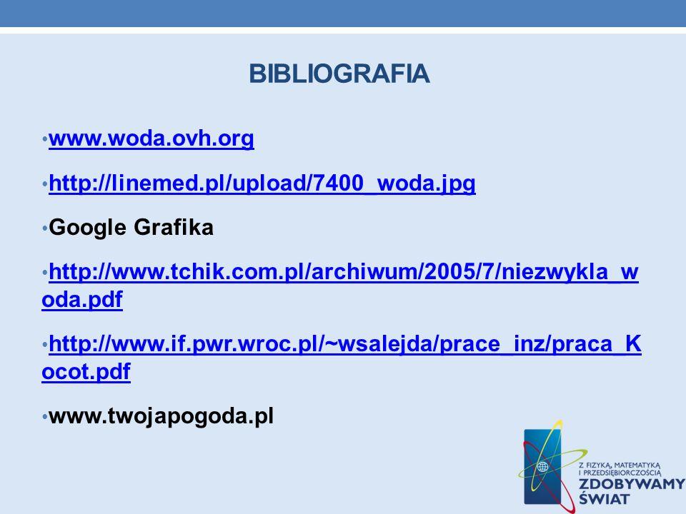 bibliografia www.woda.ovh.org http://linemed.pl/upload/7400_woda.jpg