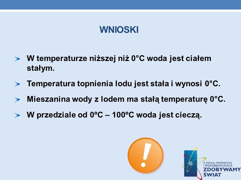 wnioski W temperaturze niższej niż 0°C woda jest ciałem stałym.