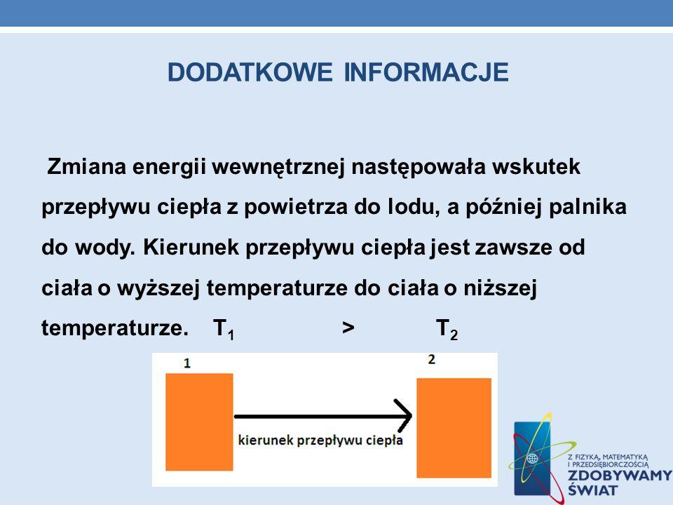 Dodatkowe informacje