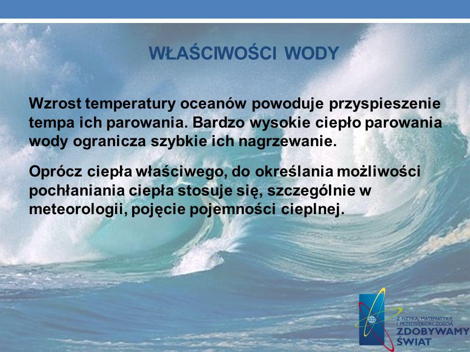 właściwości wody