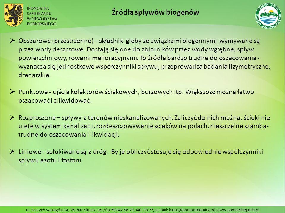 Źródła spływów biogenów