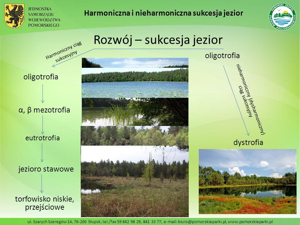 Harmoniczna i nieharmoniczna sukcesja jezior