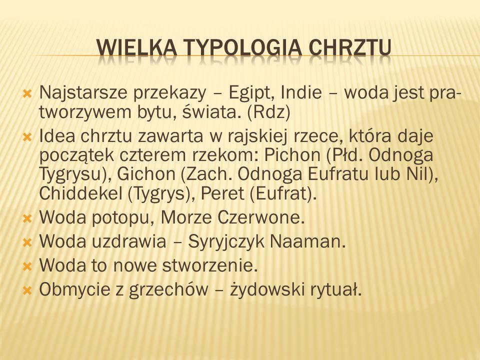 Wielka typologia chrztu