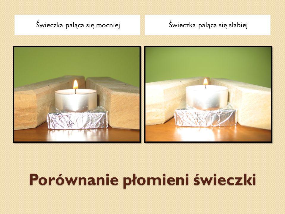 Porównanie płomieni świeczki