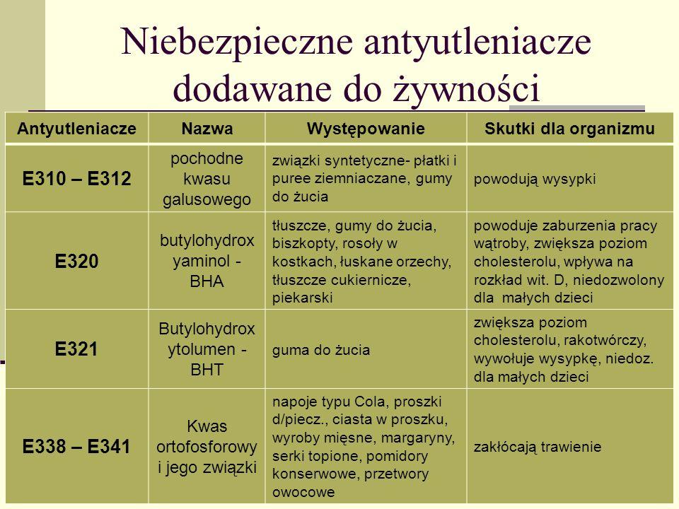 Niebezpieczne antyutleniacze dodawane do żywności