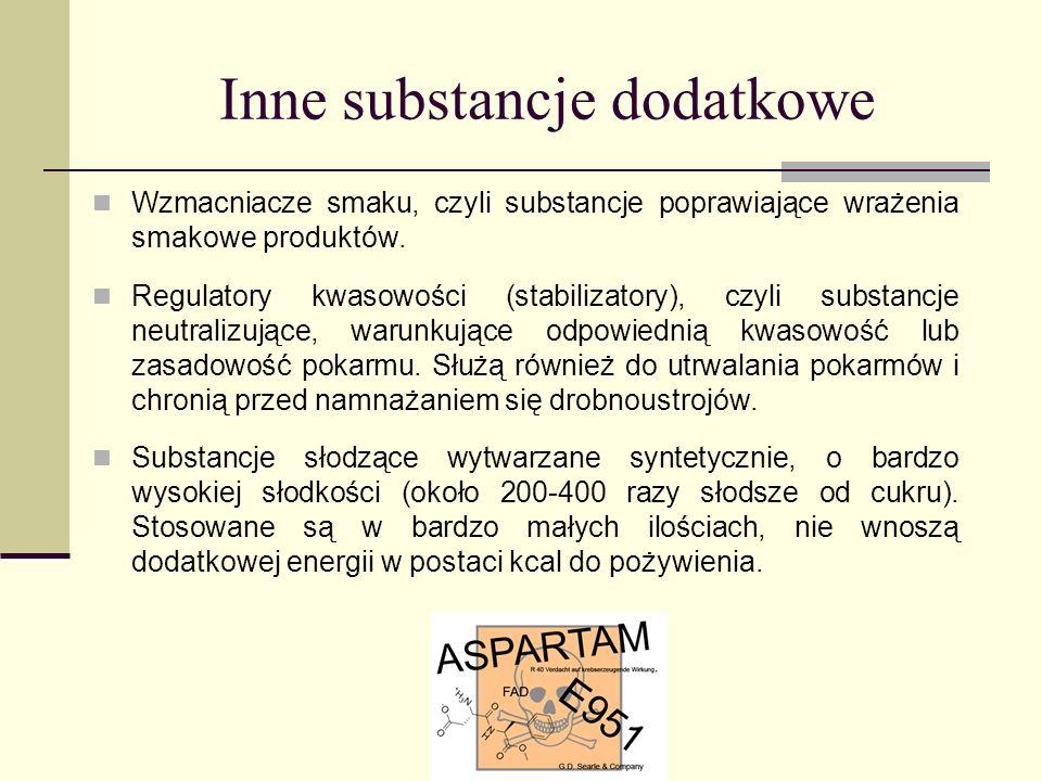 Inne substancje dodatkowe