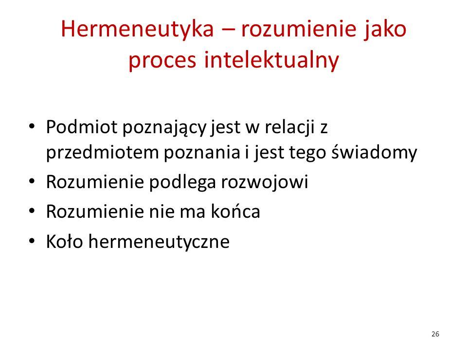 Hermeneutyka – rozumienie jako proces intelektualny