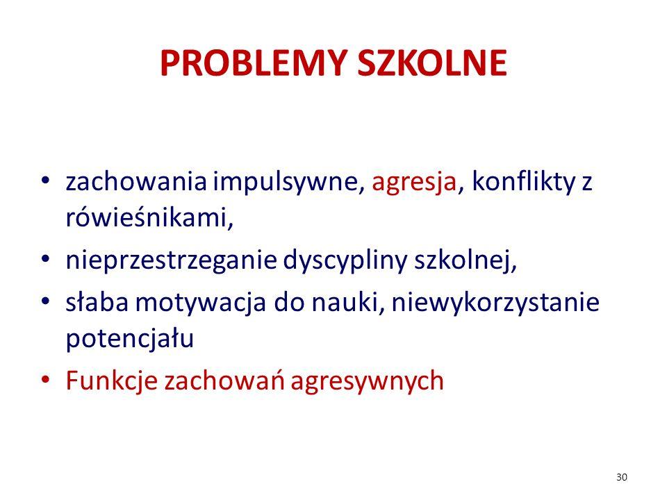 PROBLEMY SZKOLNE zachowania impulsywne, agresja, konflikty z rówieśnikami, nieprzestrzeganie dyscypliny szkolnej,