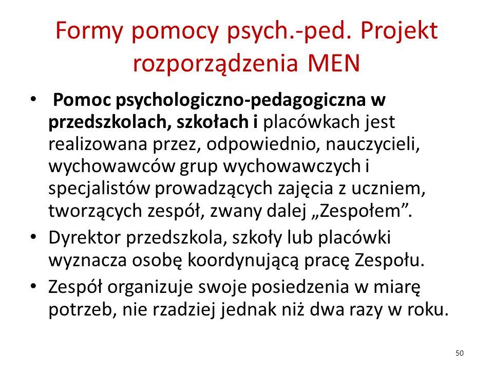 Formy pomocy psych.-ped. Projekt rozporządzenia MEN