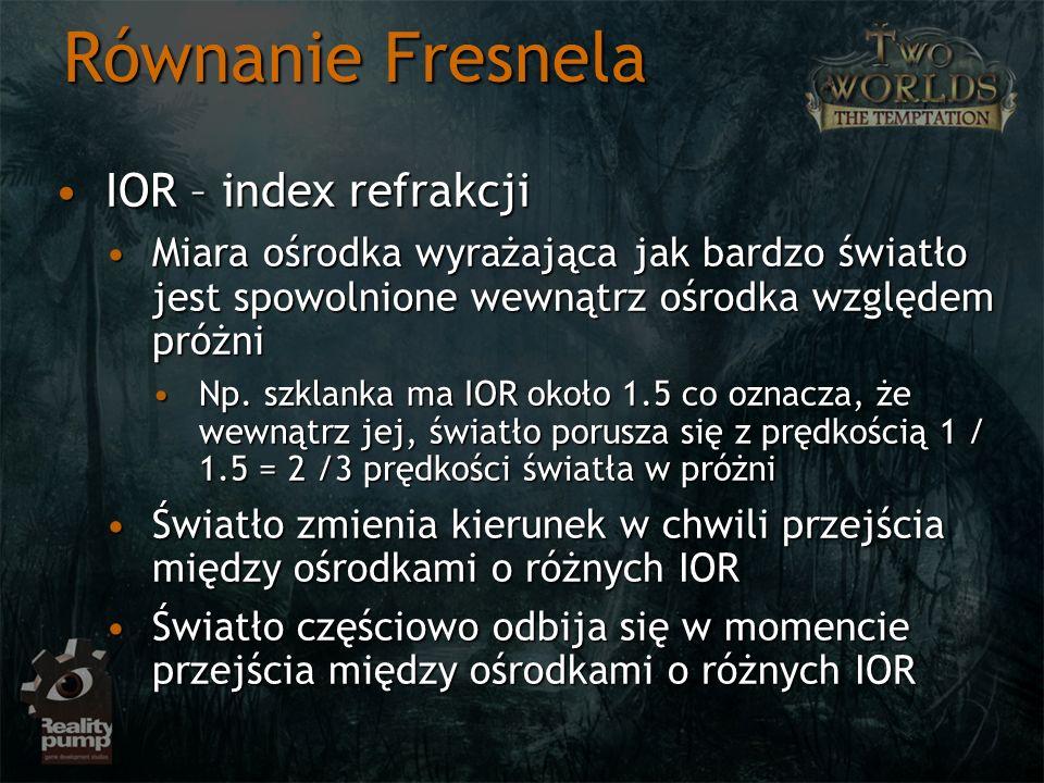 Równanie Fresnela IOR – index refrakcji