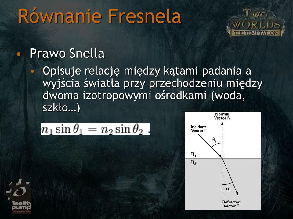 Równanie Fresnela Prawo Snella