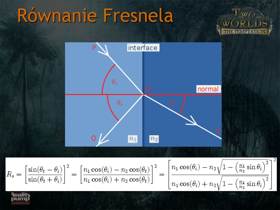 Równanie Fresnela