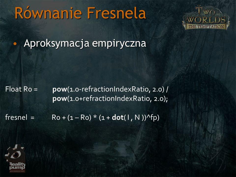 Równanie Fresnela Aproksymacja empiryczna