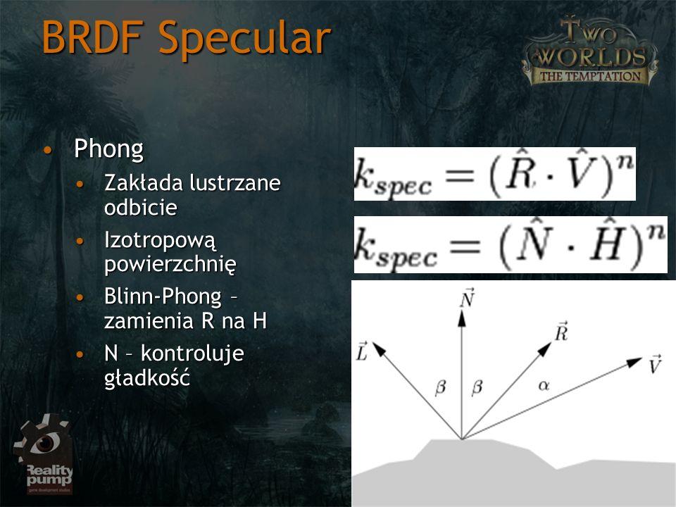 BRDF Specular Phong Zakłada lustrzane odbicie Izotropową powierzchnię
