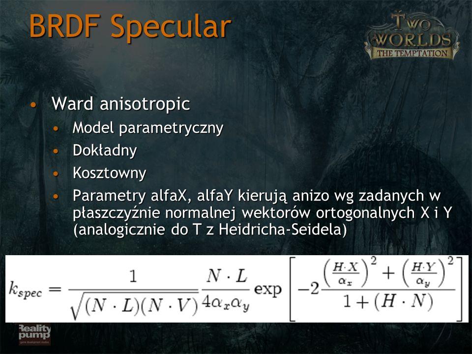 BRDF Specular Ward anisotropic Model parametryczny Dokładny Kosztowny