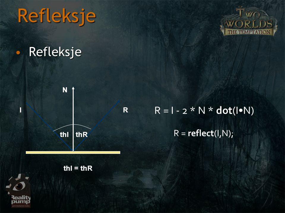 Refleksje Refleksje R = I - 2 * N * dot(I•N) R = reflect(I,N); N I R