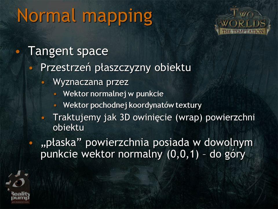 Normal mapping Tangent space Przestrzeń płaszczyzny obiektu