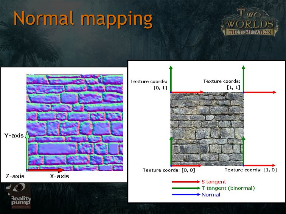 Normal mapping