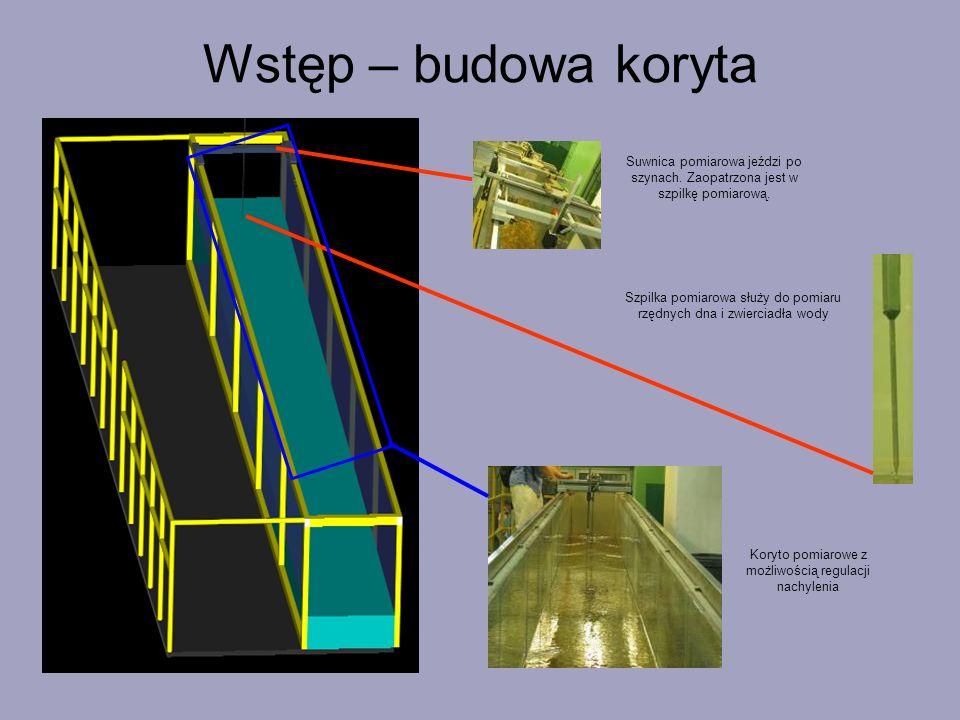 Wstęp – budowa koryta Suwnica pomiarowa jeździ po szynach. Zaopatrzona jest w szpilkę pomiarową.