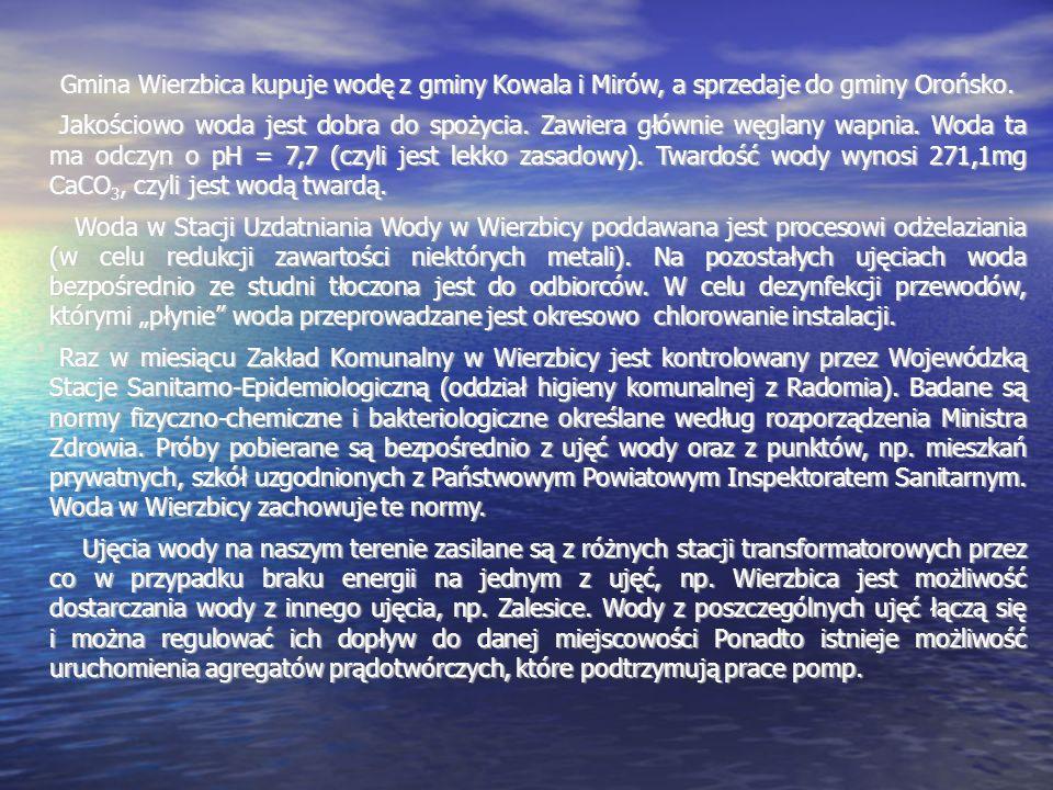 Gmina Wierzbica kupuje wodę z gminy Kowala i Mirów, a sprzedaje do gminy Orońsko.