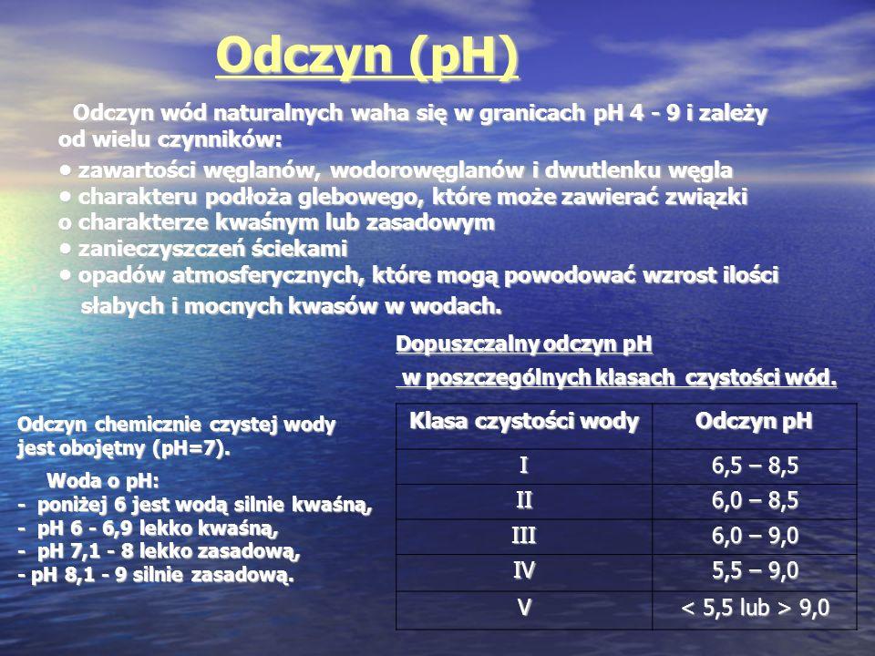 Odczyn (pH) Odczyn wód naturalnych waha się w granicach pH 4 - 9 i zależy od wielu czynników: