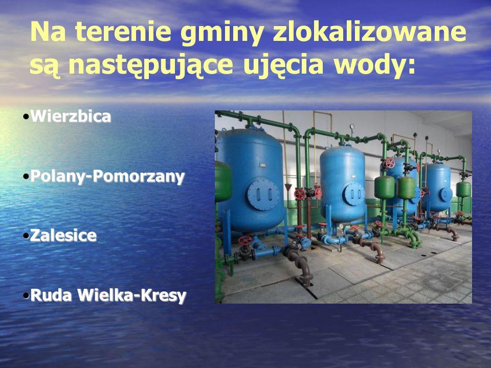 Na terenie gminy zlokalizowane są następujące ujęcia wody: